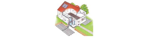 Γεωθερμική Αντλία Θερμότητας